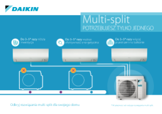 Daikin Multi Split